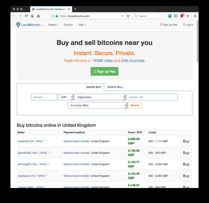 Топ криптовалют для анонимных платежей